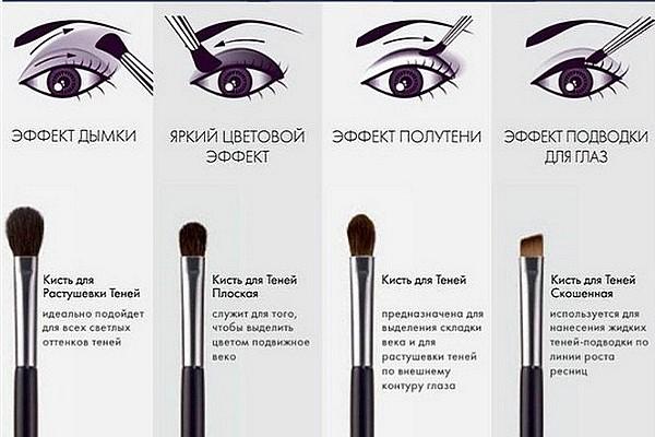Как сделать макияж смоки айс - кисти
