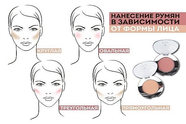 Как правильно наносить румяна на лицо пошагово - разные формы 2